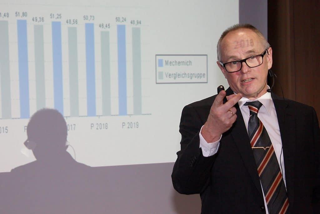 Stadtrat Haushalt Ralf Claßen